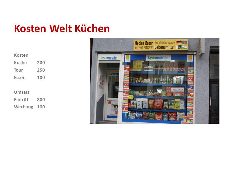 Kosten Welt Küchen Kosten Kuche200 Tour250 Essen100 Umsatz Eintritt800 Werbung100