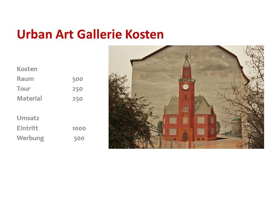 Urban Art Gallerie Kosten Kosten Raum 500 Tour250 Material 250 Umsatz Eintritt 1000 Werbung 500