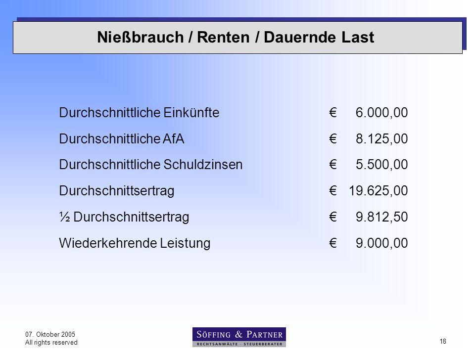 07. Oktober 2005 All rights reserved 18 Nießbrauch / Renten / Dauernde Last Durchschnittliche Einkünfte€6.000,00 Durchschnittliche AfA€8.125,00 Durchs