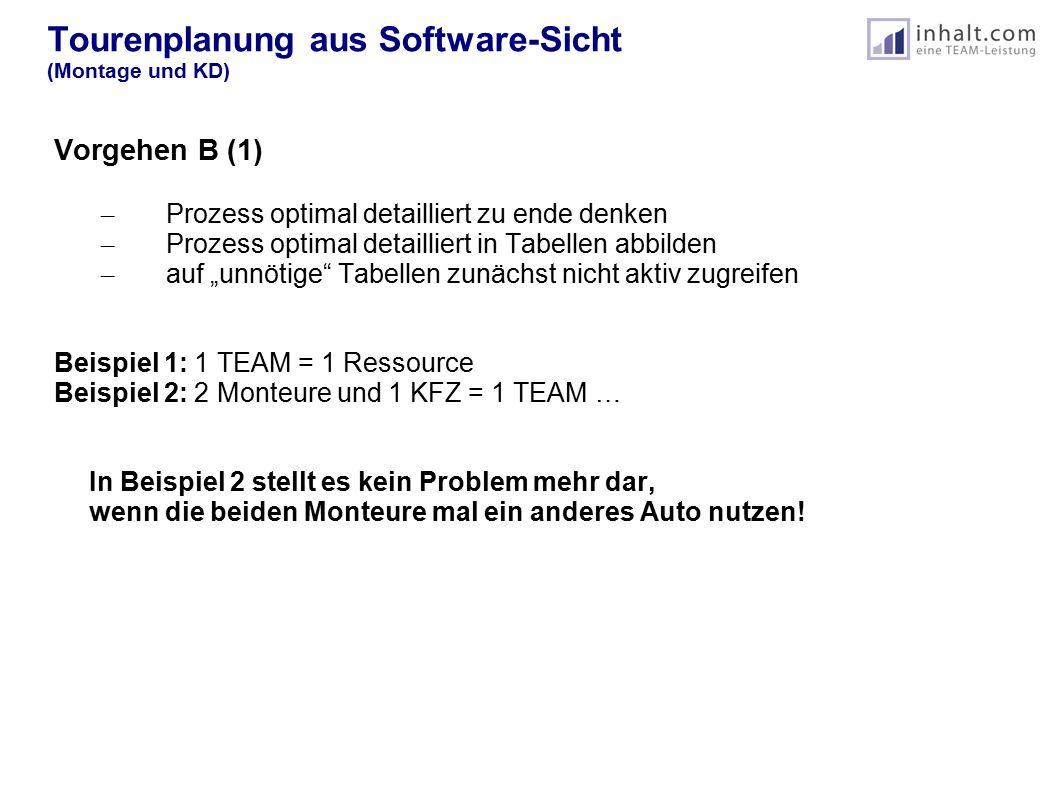 Tourenplanung aus Software-Sicht (Montage und KD) Vorgehen B (1) – Prozess optimal detailliert zu ende denken – Prozess optimal detailliert in Tabelle
