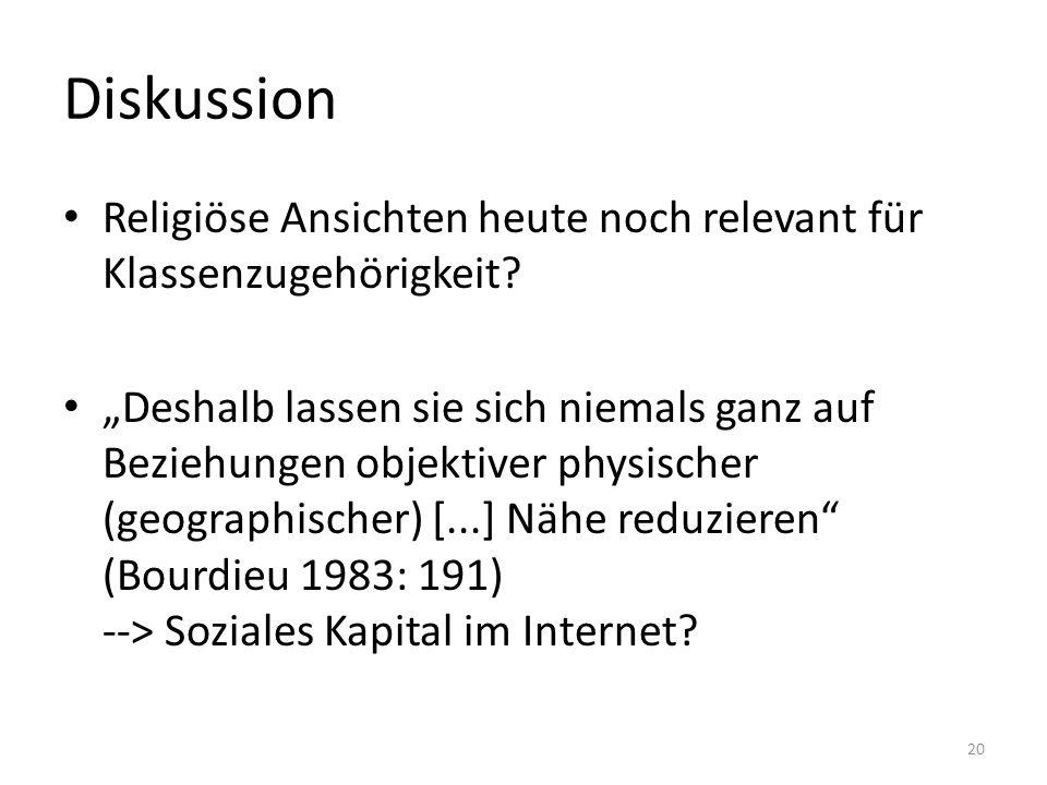 Diskussion Religiöse Ansichten heute noch relevant für Klassenzugehörigkeit.