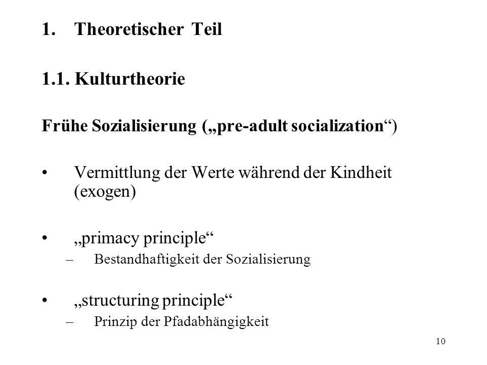"""10 1.Theoretischer Teil 1.1. Kulturtheorie Frühe Sozialisierung (""""pre-adult socialization"""") Vermittlung der Werte während der Kindheit (exogen) """"prima"""
