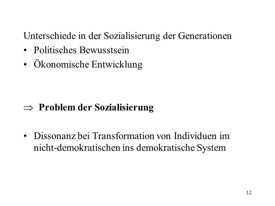 12 Unterschiede in der Sozialisierung der Generationen Politisches Bewusstsein Ökonomische Entwicklung  Problem der Sozialisierung Dissonanz bei Tran