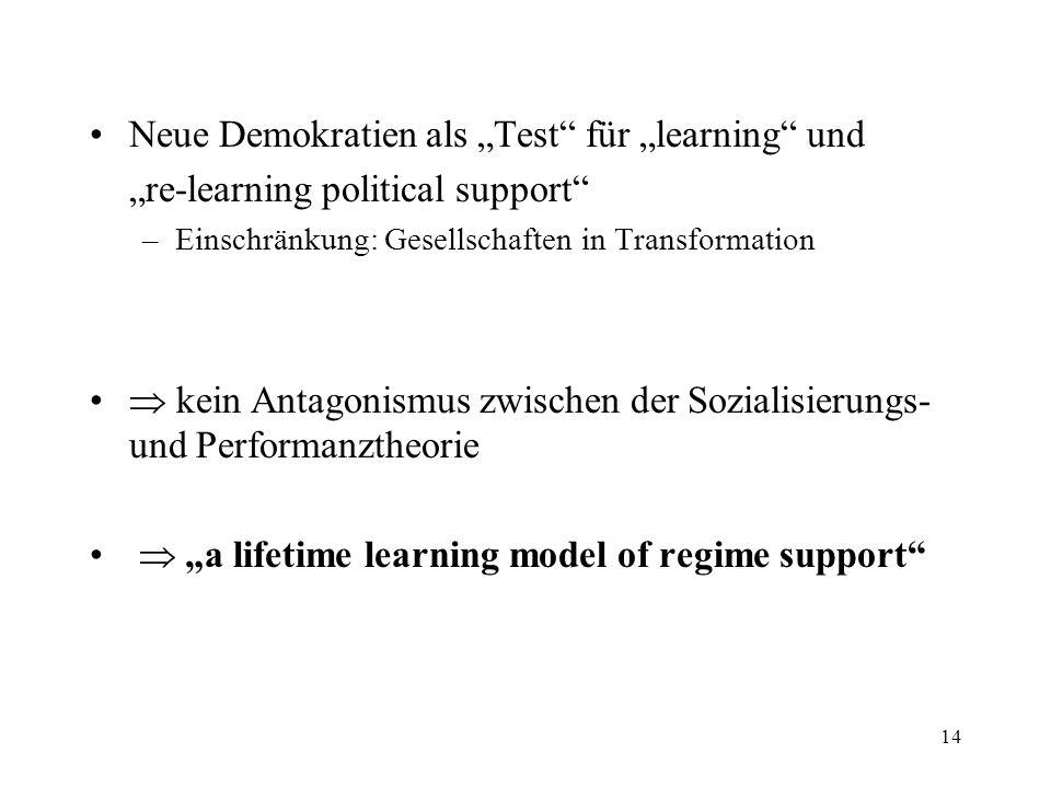 """14 Neue Demokratien als """"Test"""" für """"learning"""" und """"re-learning political support"""" –Einschränkung: Gesellschaften in Transformation  kein Antagonismus"""
