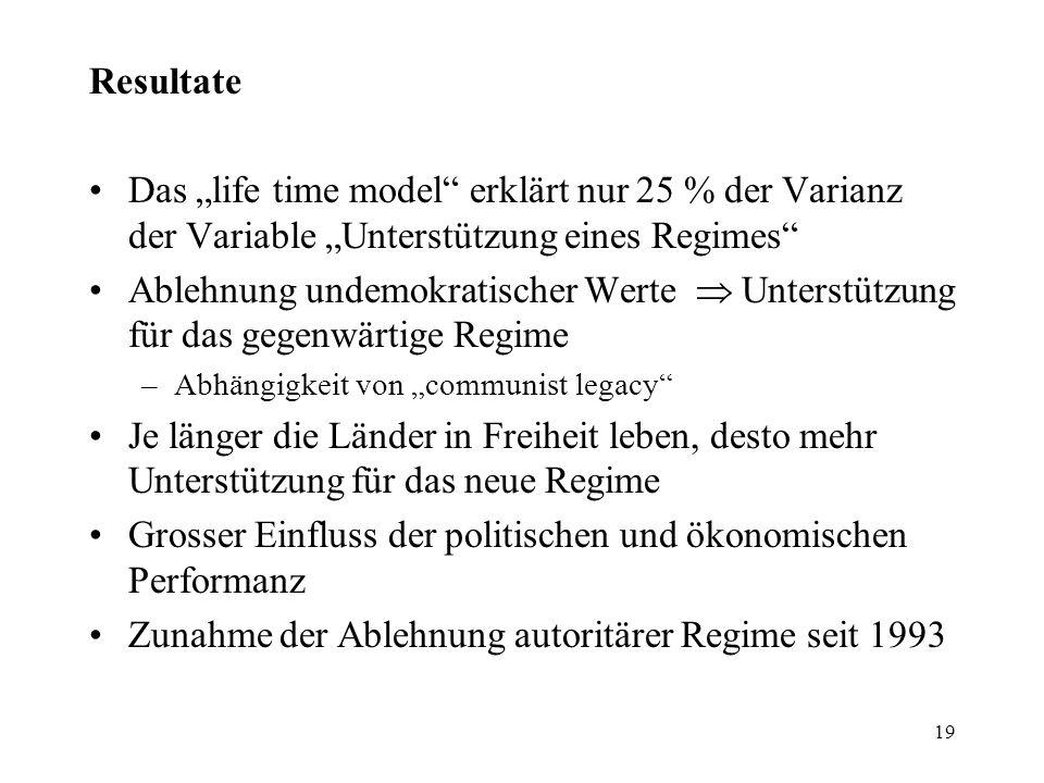 """19 Resultate Das """"life time model"""" erklärt nur 25 % der Varianz der Variable """"Unterstützung eines Regimes"""" Ablehnung undemokratischer Werte  Unterst"""