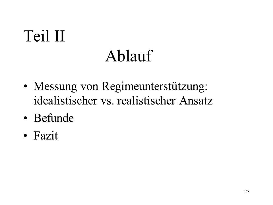 23 Teil II Ablauf Messung von Regimeunterstützung: idealistischer vs. realistischer Ansatz Befunde Fazit