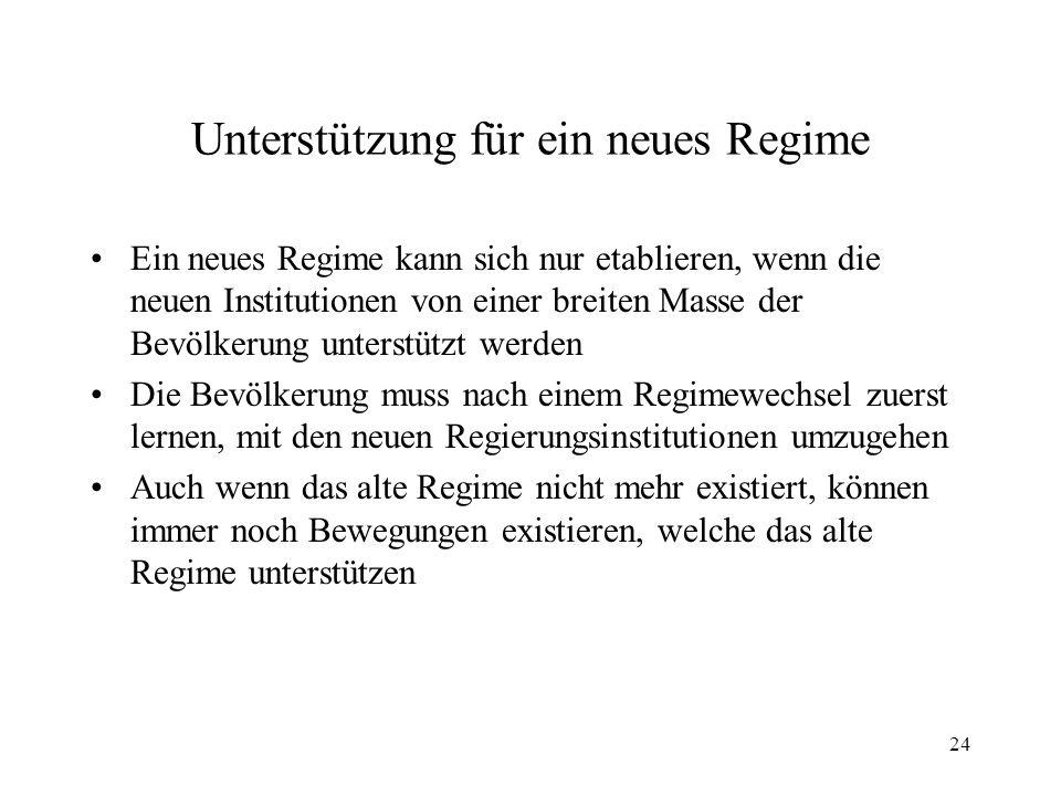 24 Unterstützung für ein neues Regime Ein neues Regime kann sich nur etablieren, wenn die neuen Institutionen von einer breiten Masse der Bevölkerung
