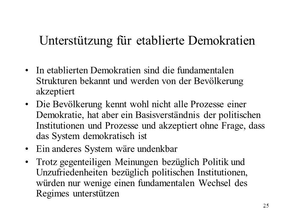 25 Unterstützung für etablierte Demokratien In etablierten Demokratien sind die fundamentalen Strukturen bekannt und werden von der Bevölkerung akzept