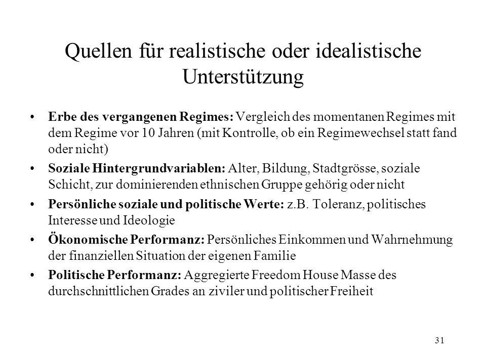 31 Quellen für realistische oder idealistische Unterstützung Erbe des vergangenen Regimes: Vergleich des momentanen Regimes mit dem Regime vor 10 Jahr