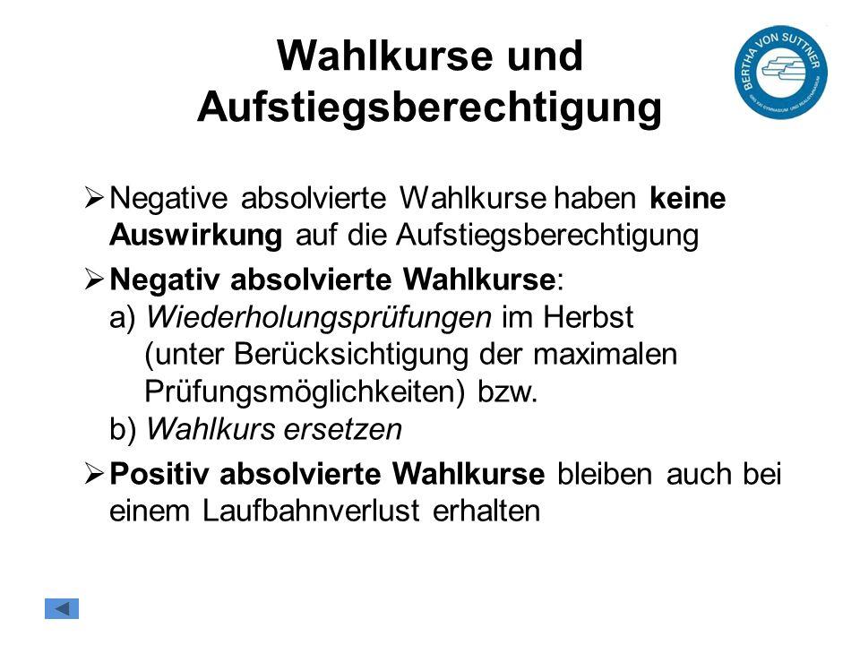 Zeitschiene für die Inskription der Wahlkurse  4.Dezember: Informationstag zur Oberstufe (Std.