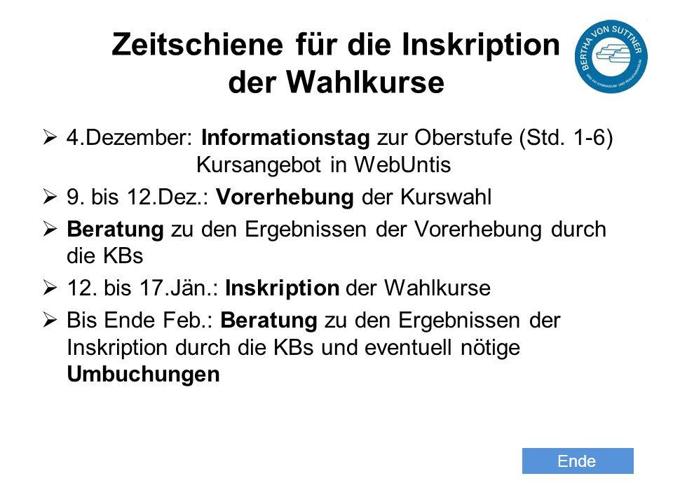 """""""Vorwissenschaftliche Arbeit (VWA) D (stand.) D (stand.) M (stand.) M (stand.) modularer Aufbau, 3/4 Klausuren 3/2 mündl."""
