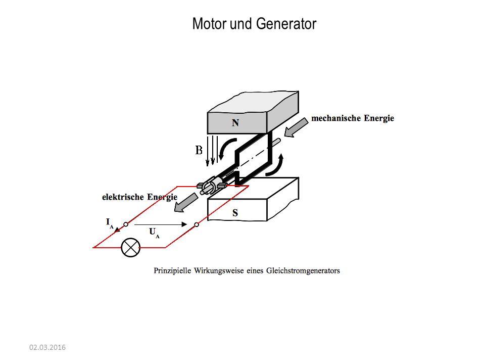 02.03.2016 Motor und Generator