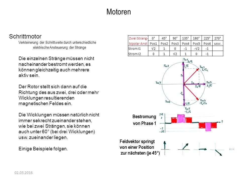 02.03.2016 Motoren Schrittmotor Verkleinerung der Schrittweite durch unterschiedliche elektrische Ansteuerung der Stränge Die einzelnen Stränge müssen nicht nacheinander bestromt werden, es können gleichzeitig auch mehrere aktiv sein.