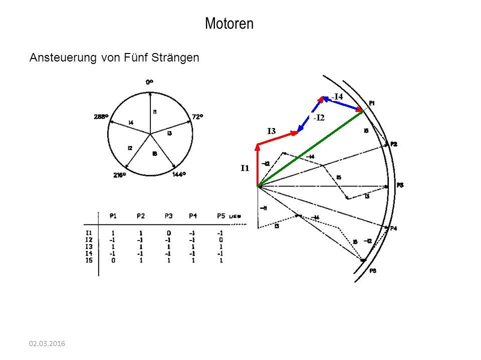 02.03.2016 Motoren Ansteuerung von Fünf Strängen