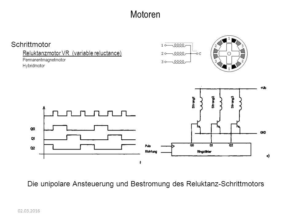 02.03.2016 Motoren Schrittmotor Reluktanzmotor VR (variable reluctance) Permanentmagnetmotor Hybridmotor Die unipolare Ansteuerung und Bestromung des Reluktanz-Schrittmotors