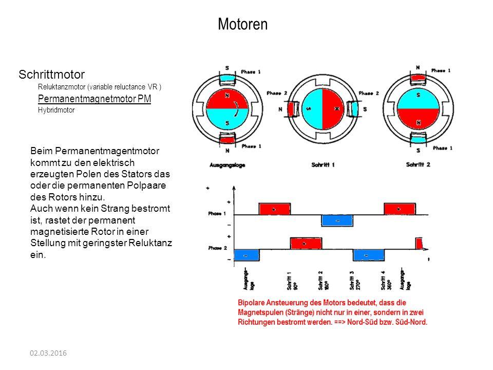 02.03.2016 Motoren Schrittmotor Reluktanzmotor (variable reluctance VR ) Permanentmagnetmotor PM Hybridmotor Beim Permanentmagentmotor kommt zu den elektrisch erzeugten Polen des Stators das oder die permanenten Polpaare des Rotors hinzu.