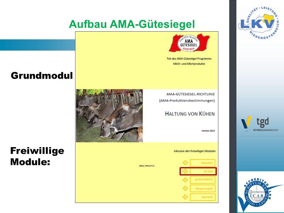 Aufbau AMA-Gütesiegel Grundmodul Freiwillige Module: