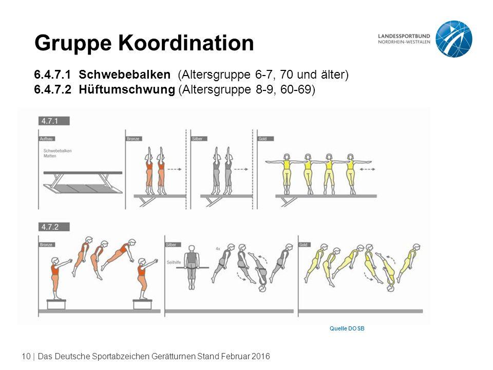 10 | Das Deutsche Sportabzeichen Gerätturnen Stand Februar 2016 Gruppe Koordination 6.4.7.1 Schwebebalken (Altersgruppe 6-7, 70 und älter) 6.4.7.2 Hüf