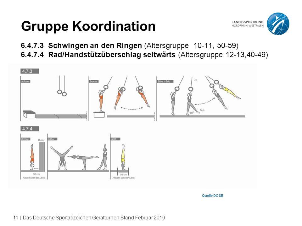 11 | Das Deutsche Sportabzeichen Gerätturnen Stand Februar 2016 Gruppe Koordination 6.4.7.3 Schwingen an den Ringen (Altersgruppe 10-11, 50-59) 6.4.7.
