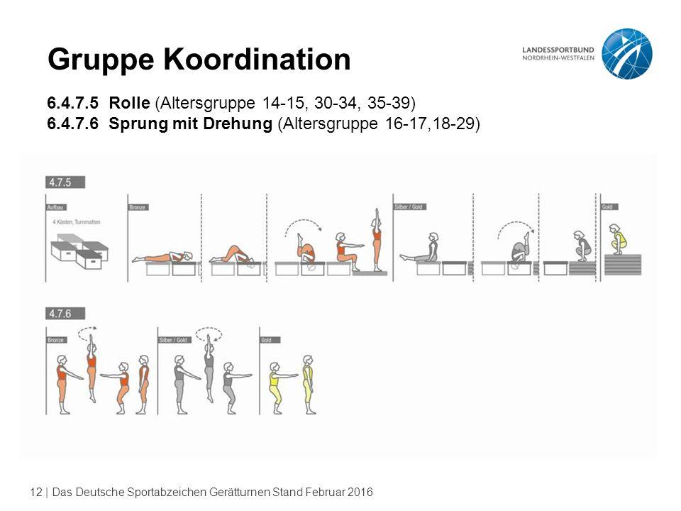 12 | Das Deutsche Sportabzeichen Gerätturnen Stand Februar 2016 Gruppe Koordination 6.4.7.5 Rolle (Altersgruppe 14-15, 30-34, 35-39) 6.4.7.6 Sprung mi