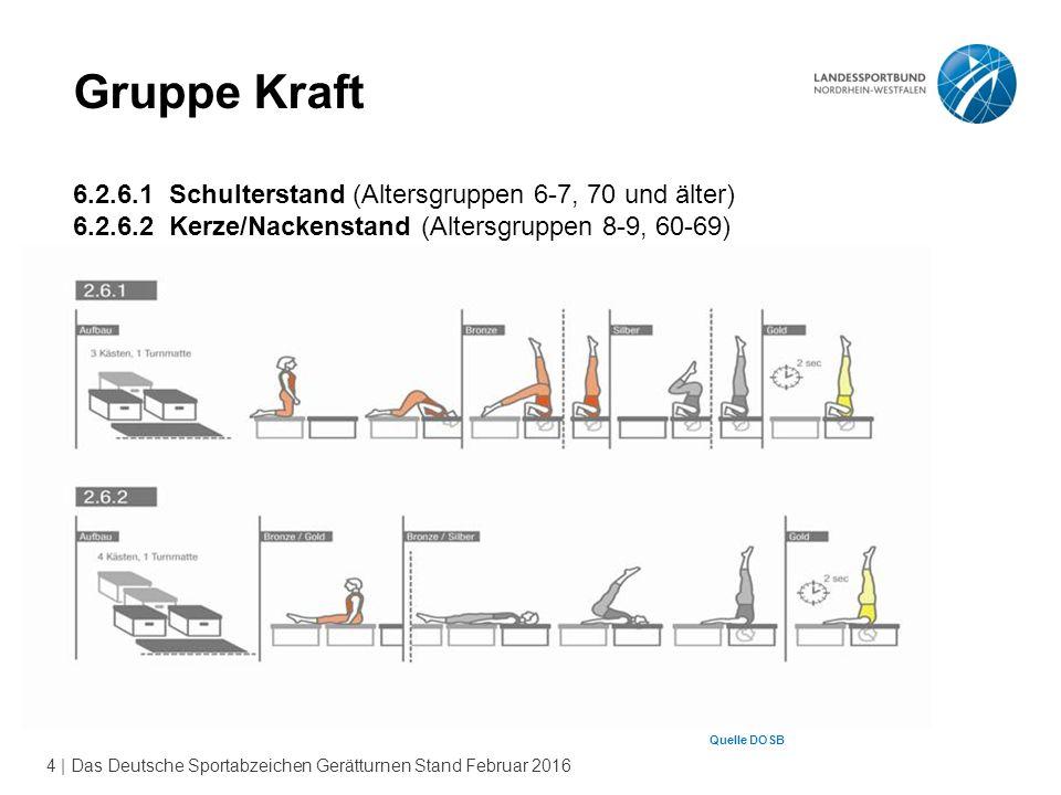 4 | Das Deutsche Sportabzeichen Gerätturnen Stand Februar 2016 Gruppe Kraft 6.2.6.1 Schulterstand (Altersgruppen 6-7, 70 und älter) 6.2.6.2 Kerze/Nack
