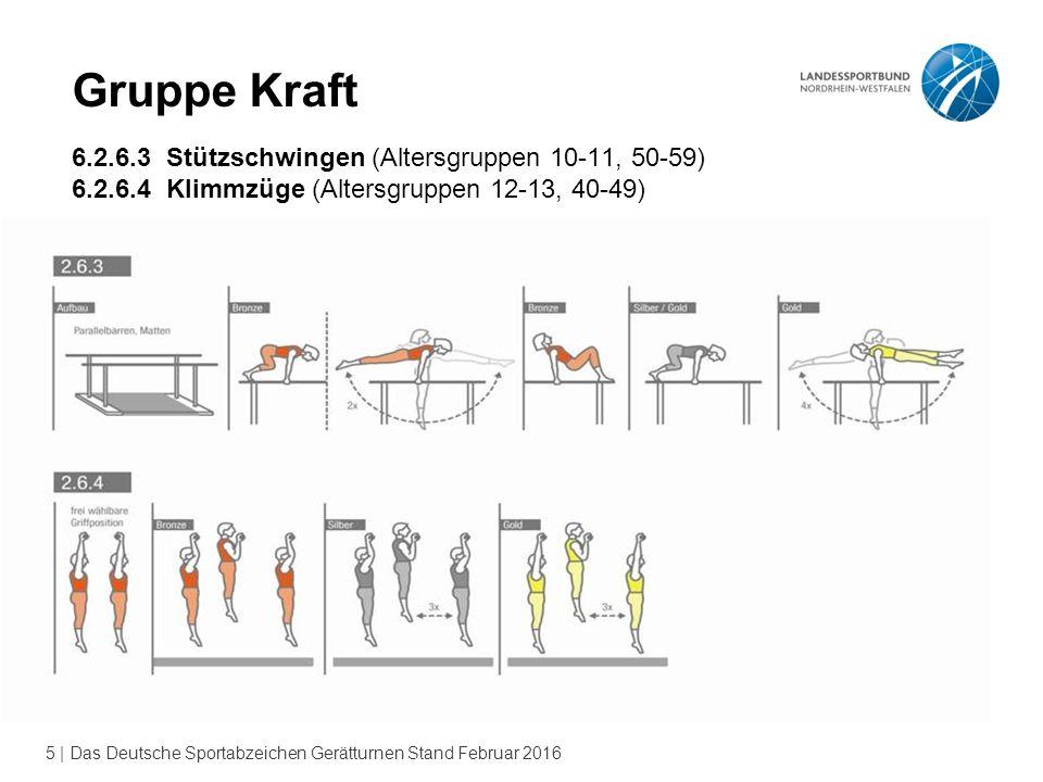 5 | Das Deutsche Sportabzeichen Gerätturnen Stand Februar 2016 Gruppe Kraft 6.2.6.3 Stützschwingen (Altersgruppen 10-11, 50-59) 6.2.6.4 Klimmzüge (Alt
