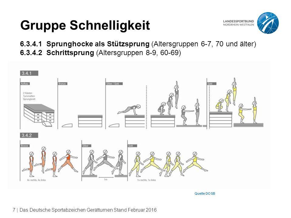 7 | Das Deutsche Sportabzeichen Gerätturnen Stand Februar 2016 Gruppe Schnelligkeit 6.3.4.1 Sprunghocke als Stützsprung (Altersgruppen 6-7, 70 und ält