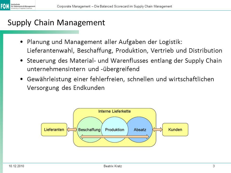 10.12.2010 Beatrix Kratz 3 Corporate Management – Die Balanced Scorecard im Supply Chain Management Supply Chain Management Planung und Management all