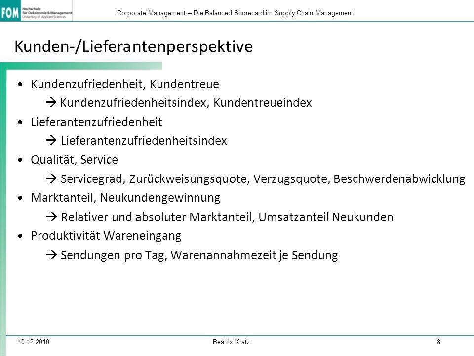 10.12.2010 Beatrix Kratz 8 Corporate Management – Die Balanced Scorecard im Supply Chain Management Kunden-/Lieferantenperspektive Kundenzufriedenheit