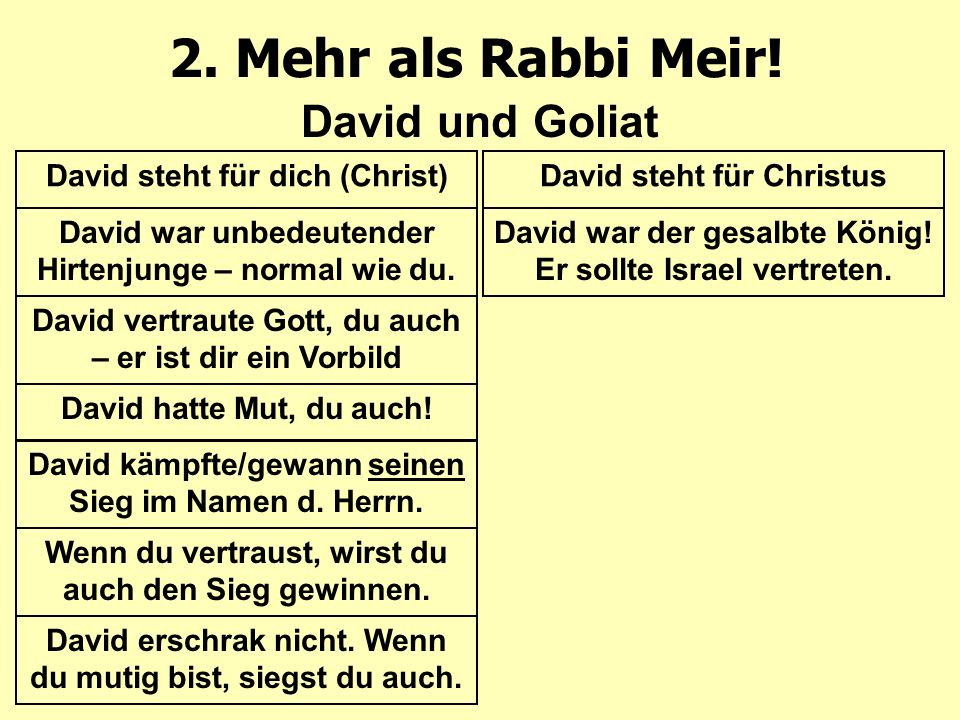2. Mehr als Rabbi Meir! David und Goliat David steht für dich (Christ) David war unbedeutender Hirtenjunge – normal wie du. David vertraute Gott, du a