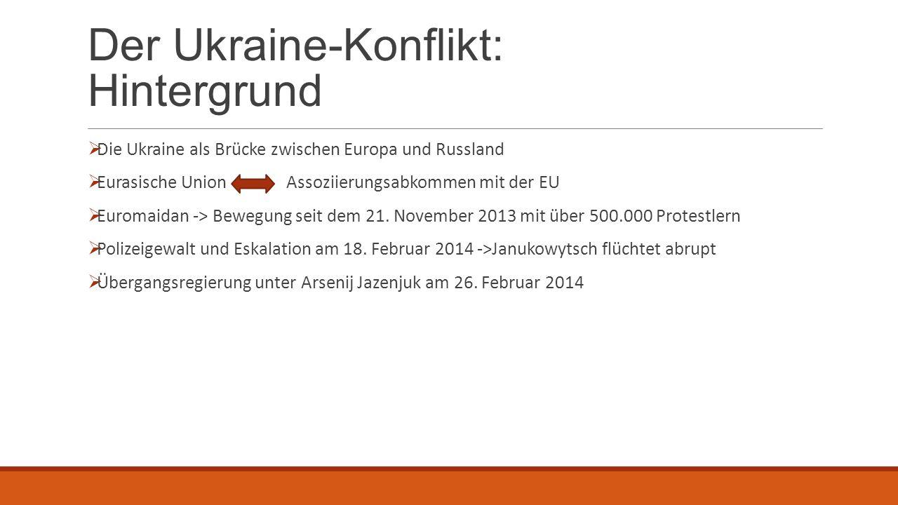 Der Ukraine-Konflikt: Hintergrund  Die Ukraine als Brücke zwischen Europa und Russland  Eurasische Union Assoziierungsabkommen mit der EU  Euromaid