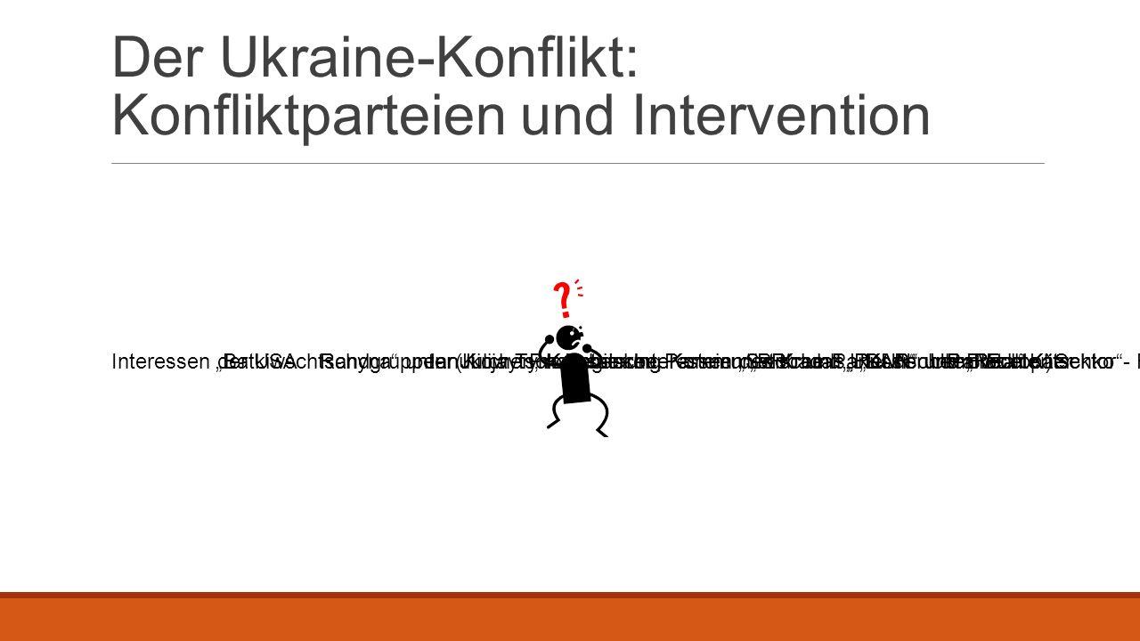 """Der Ukraine-Konflikt: Konfliktparteien und Intervention Janukowytsch RegierungPro Europäer""""Batkiwschtschyna"""" unter Julija Tymoschenko""""UDAR"""" unter Vita"""
