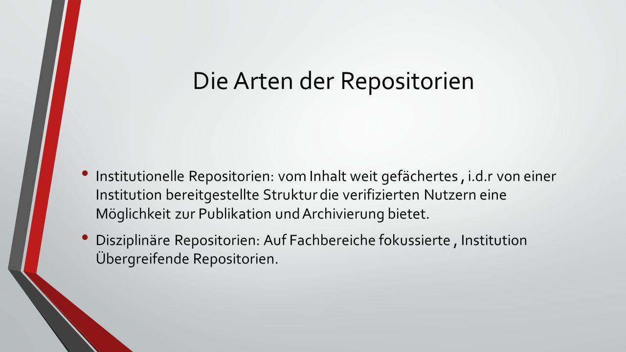 Die Arten der Repositorien Institutionelle Repositorien: vom Inhalt weit gefächertes, i.d.r von einer Institution bereitgestellte Struktur die verifizierten Nutzern eine Möglichkeit zur Publikation und Archivierung bietet.