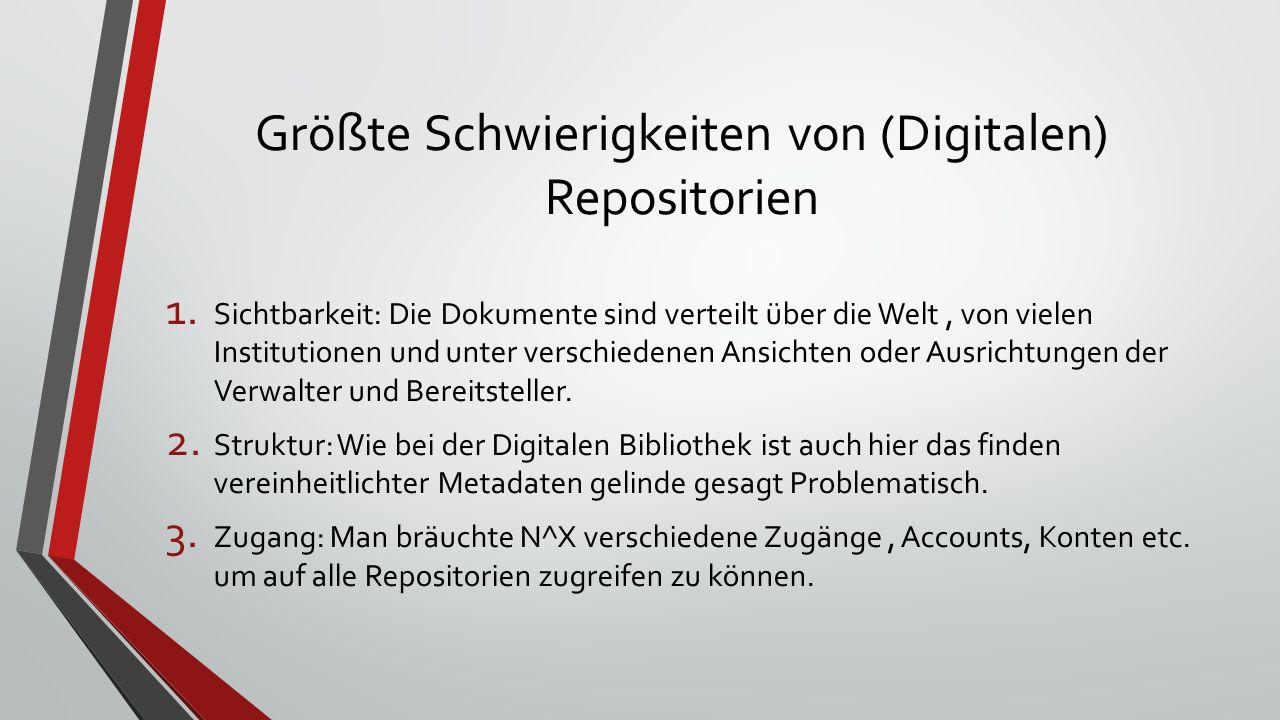 Größte Schwierigkeiten von (Digitalen) Repositorien 1.