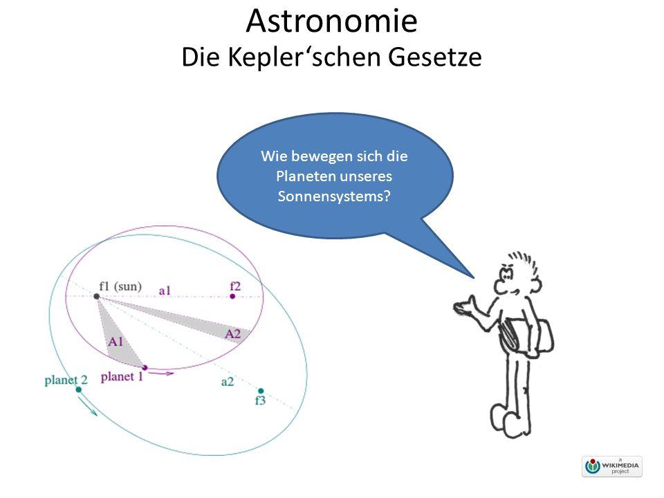 Astronomie Wie bewegen sich die Planeten unseres Sonnensystems? Die Kepler'schen Gesetze
