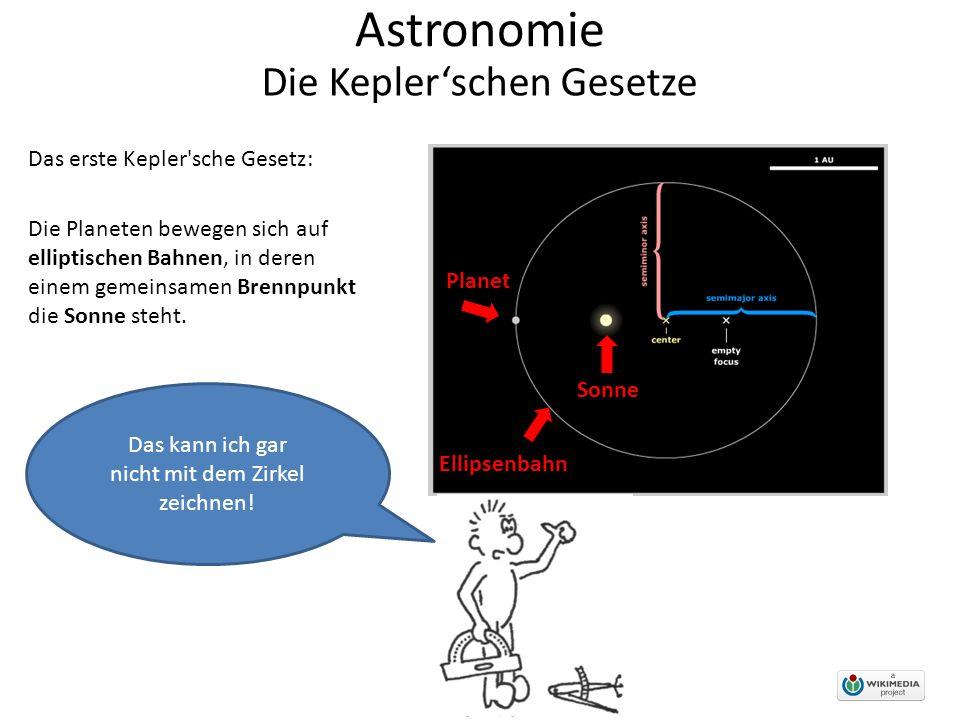 Astronomie Die Kepler'schen Gesetze Das kann ich gar nicht mit dem Zirkel zeichnen! Das erste Kepler'sche Gesetz: Die Planeten bewegen sich auf ellipt