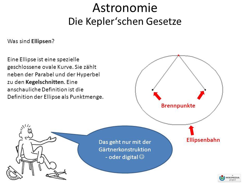 Astronomie Die Kepler'schen Gesetze Das geht nur mit der Gärtnerkonstruktion - oder digital Was sind Ellipsen? Eine Ellipse ist eine spezielle geschlo