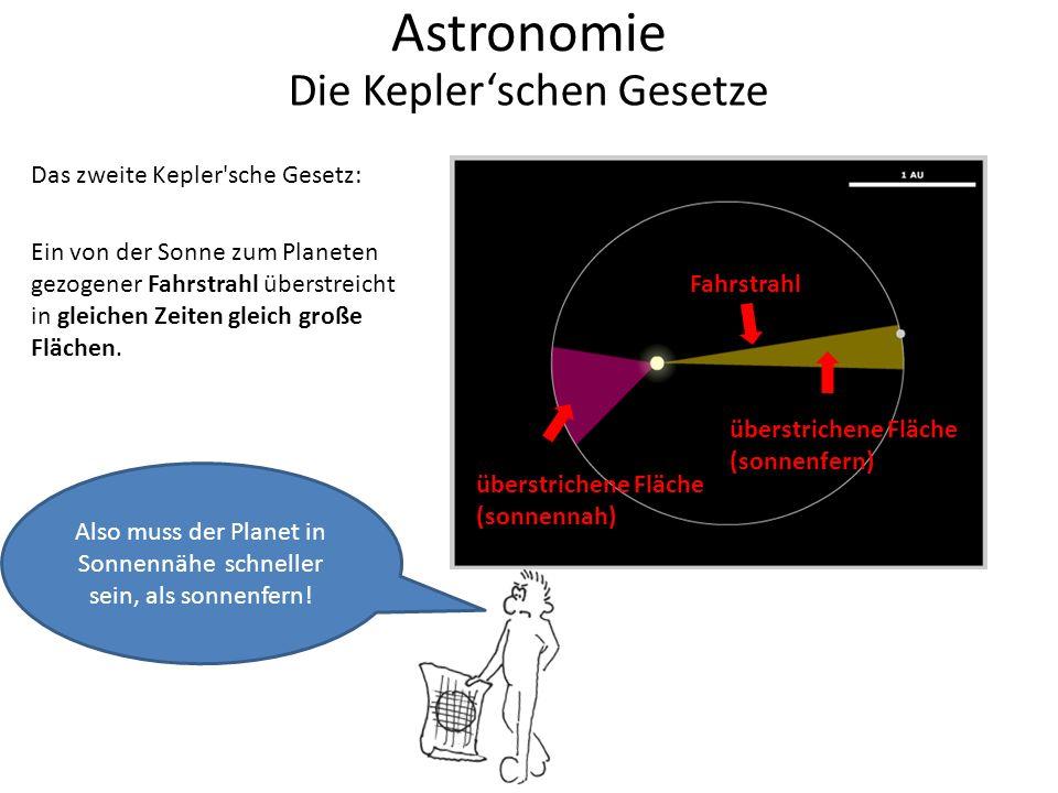 Astronomie Die Kepler'schen Gesetze Also muss der Planet in Sonnennähe schneller sein, als sonnenfern! Das zweite Kepler'sche Gesetz: Ein von der Sonn