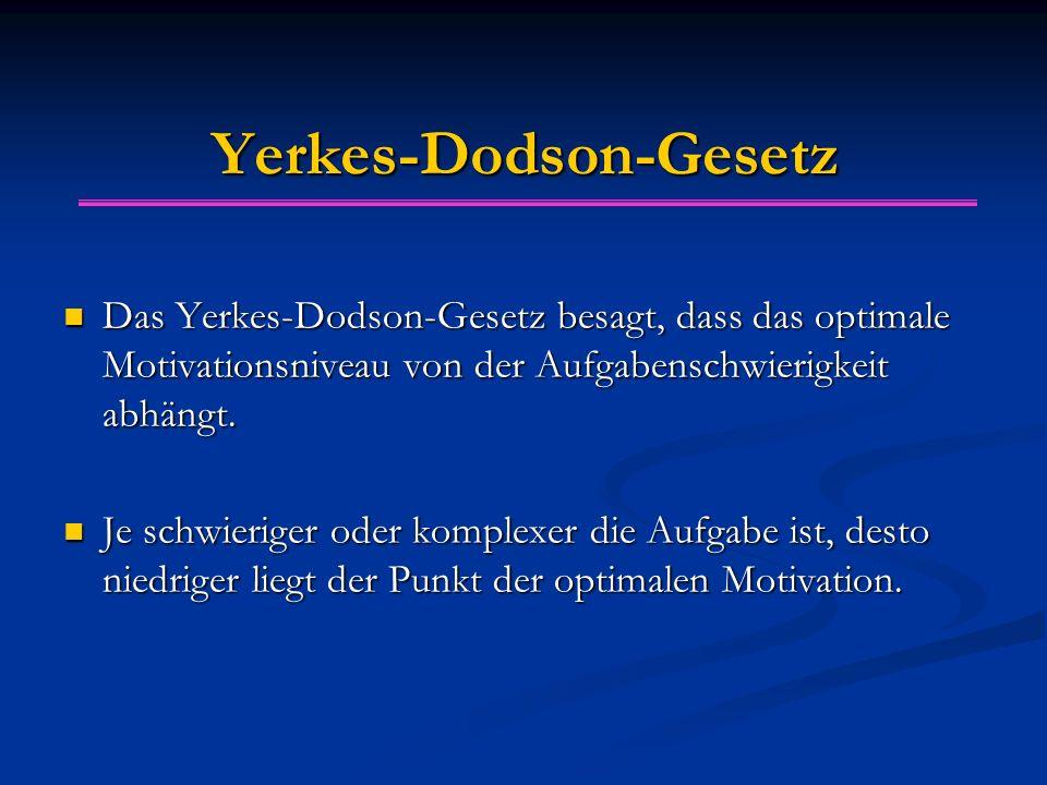 Yerkes-Dodson-Gesetz Das Yerkes-Dodson-Gesetz besagt, dass das optimale Motivationsniveau von der Aufgabenschwierigkeit abhängt. Das Yerkes-Dodson-Ges