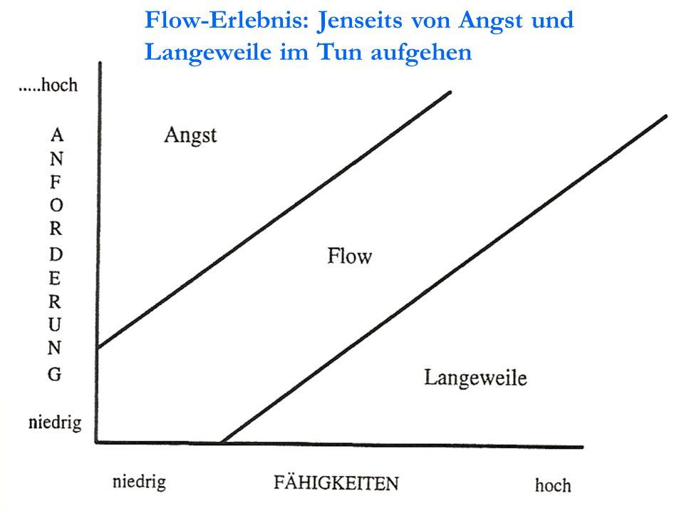 Flow-Erlebnis: Jenseits von Angst und Langeweile im Tun aufgehen