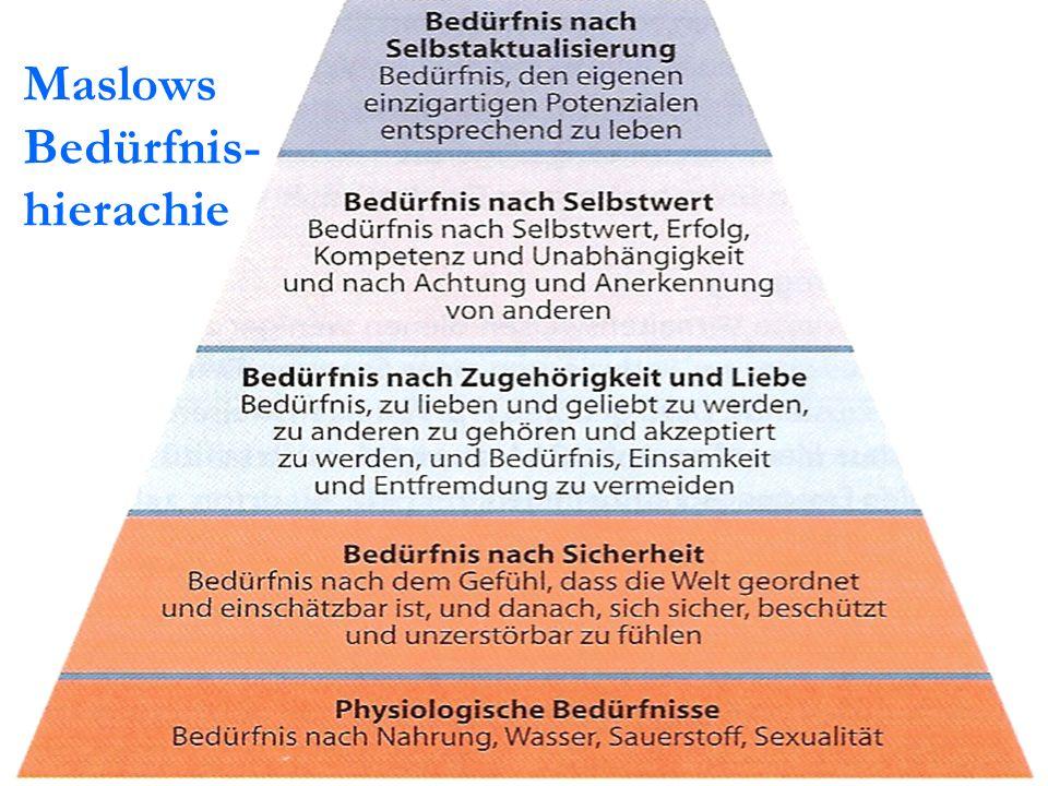 Maslows Bedürfnis- hierachie