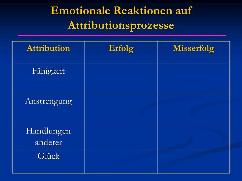 Emotionale Reaktionen auf Attributionsprozesse AttributionErfolgMisserfolg Fähigkeit Anstrengung Handlungen anderer Glück