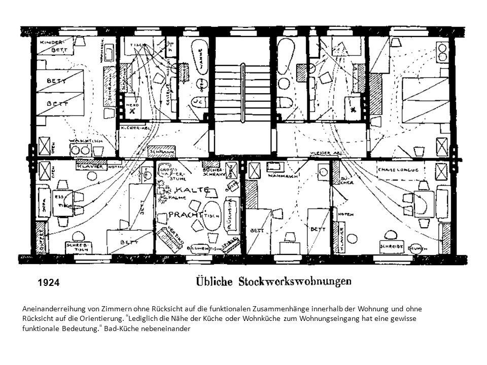 """1924 Aneinanderreihung von Zimmern ohne Rücksicht auf die funktionalen Zusammenhänge innerhalb der Wohnung und ohne Rücksicht auf die Orientierung. """"L"""