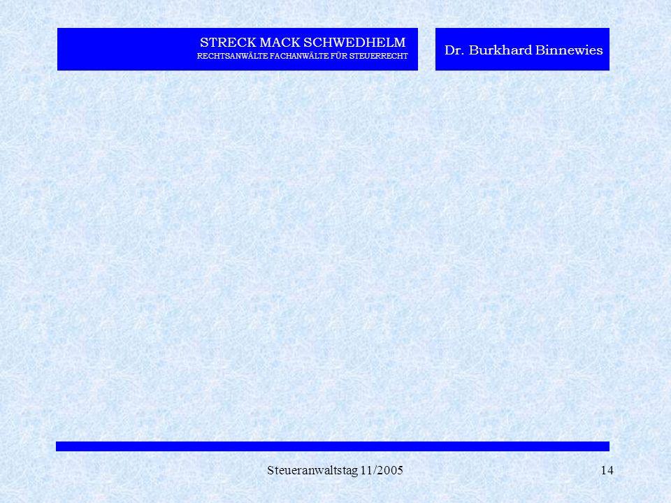 Steueranwaltstag 11/200514 STRECK MACK SCHWEDHELM RECHTSANWÄLTE FACHANWÄLTE FÜR STEUERRECHT Dr. Burkhard Binnewies