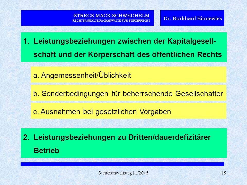 Steueranwaltstag 11/200515 STRECK MACK SCHWEDHELM RECHTSANWÄLTE FACHANWÄLTE FÜR STEUERRECHT Dr. Burkhard Binnewies 1. Leistungsbeziehungen zwischen de