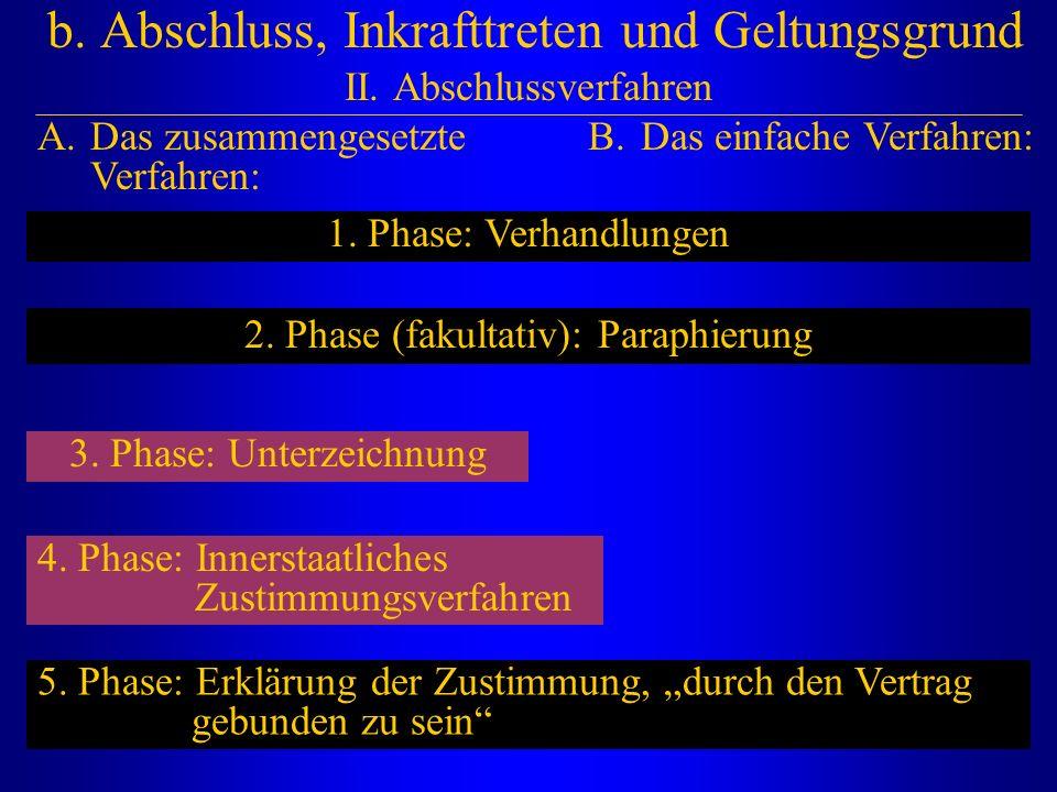 b. Abschluss, Inkrafttreten und Geltungsgrund II. Abschlussverfahren A.Das zusammengesetzte Verfahren: B.Das einfache Verfahren: 1. Phase: Verhandlung