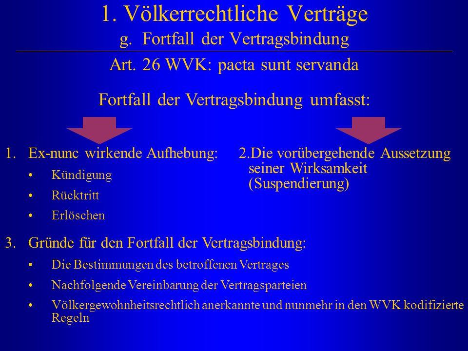 1. Völkerrechtliche Verträge g. Fortfall der Vertragsbindung Fortfall der Vertragsbindung umfasst: 1.Ex-nunc wirkende Aufhebung: Kündigung Rücktritt E