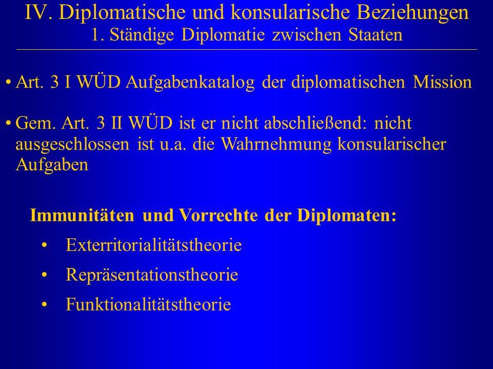 IV. Diplomatische und konsularische Beziehungen 1. Ständige Diplomatie zwischen Staaten Art. 3 I WÜD Aufgabenkatalog der diplomatischen Mission Gem. A