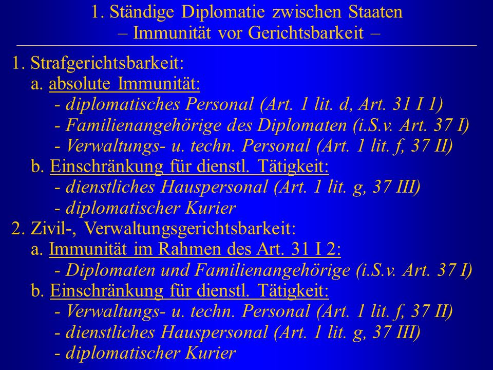 1. Ständige Diplomatie zwischen Staaten – Immunität vor Gerichtsbarkeit – 1. Strafgerichtsbarkeit: a. absolute Immunität: - diplomatisches Personal (A