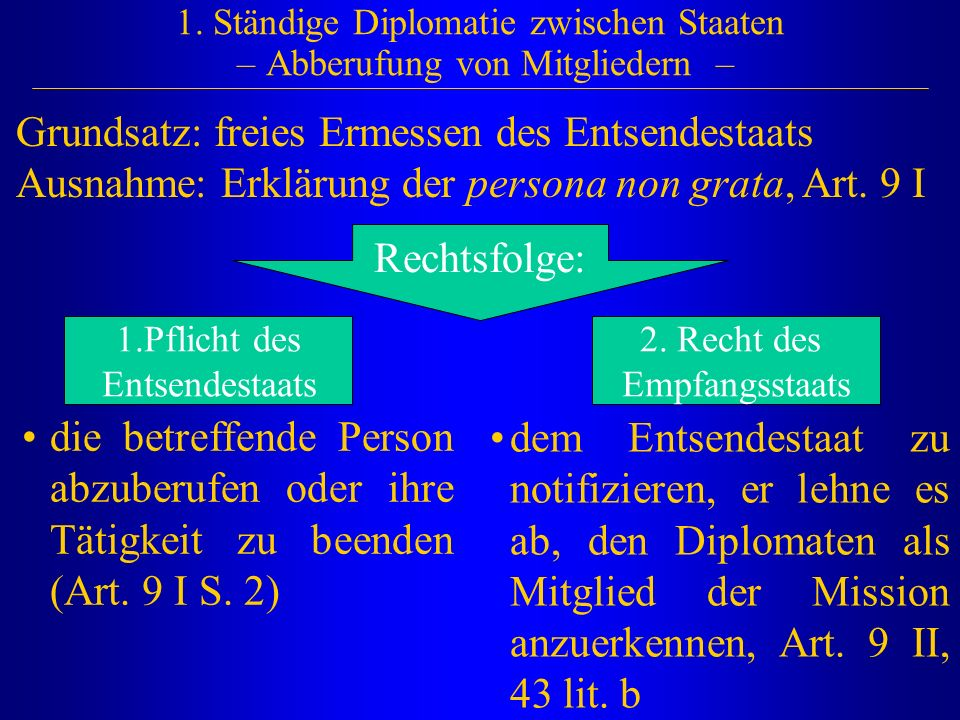 1. Ständige Diplomatie zwischen Staaten – Abberufung von Mitgliedern – Grundsatz: freies Ermessen des Entsendestaats Ausnahme: Erklärung der persona n